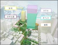 紀尾井町計画(仮称)の完成予想図(資料:西武プロパティーズ)